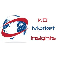digital transforming consulting market report the demand for the market will drastically increase in the future forecast 2025
