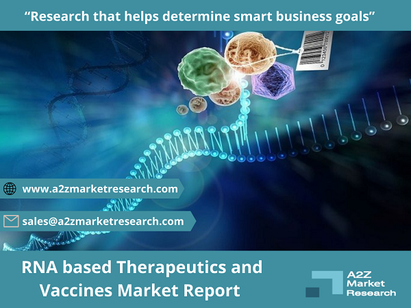 incredible growth of rna based therapeutics and vaccines market to witness rapid rise by 2027 arbutus biopharma corp regulus therapeutics inc miragen therapeutics