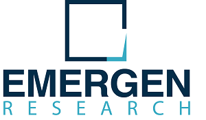 signal conditioning modules market growth analysis report insights outlook industry analysis share trends applications types and forecasts 2028